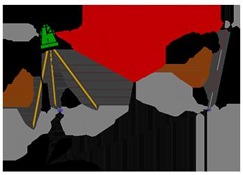 Beziehungen zwischen einem lokalen Standpunktsystem und dem globalen Datum