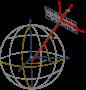 least-squares-adjustment:jag3d_local_ellipsoidal_earth_model.png