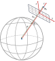 least-squares-adjustment:jag3d_local_spherical_earth_model.png