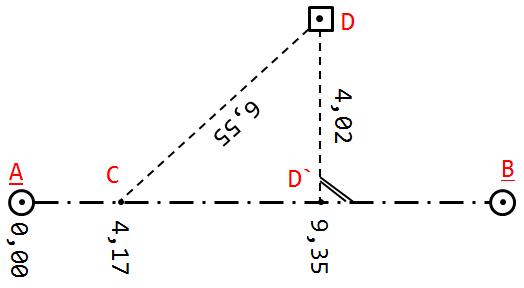 Konstruktions- bzw. Hilfspunkte in Messungslinie
