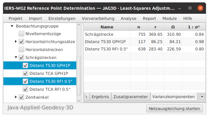 Schätzung der Varianzkomponenten für die selektierten Beobachtungsgruppen in JAG3D
